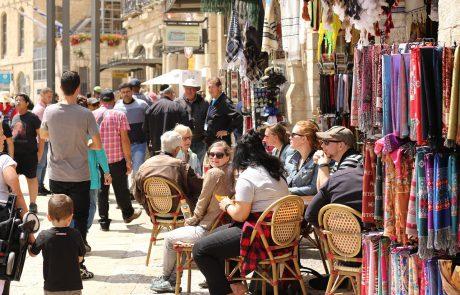 ירושלים: עיר של לימודים