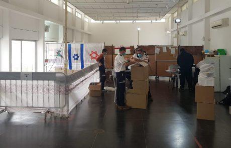 5,591 חולים בישראל