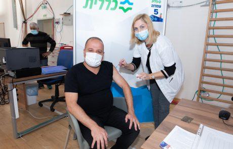 עדכון נתוני תחלואת קורונה וחיסונים – 20.1